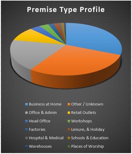 prem-graph